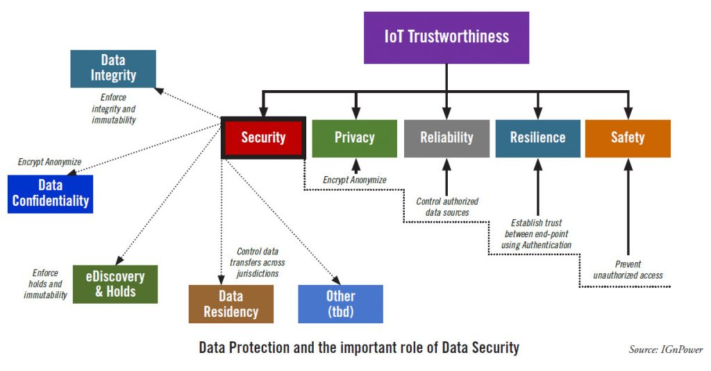 pg55 Data Protection and Role of Data Security